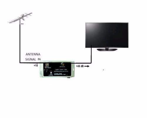 Amplificador booster para antena tv tdt y analoga de 36db - Precios de antenas de television ...