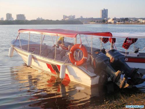 Pesca Y Transporte 1990