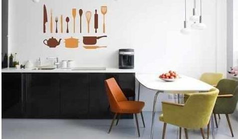 Decoraci n e ideas para mi hogar adhesivos decorativos para cocinas - Adhesivos cocina ...